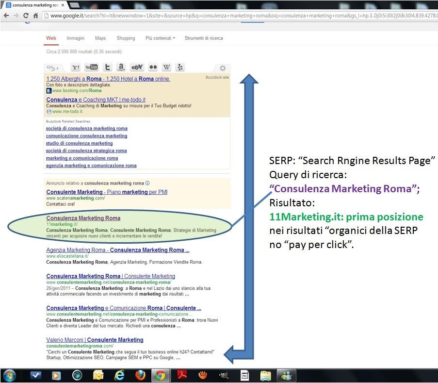 posizionamento siti internet, indicizzazione organica