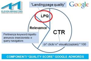 landing-page-quality-adwords-posizionameno-annunci