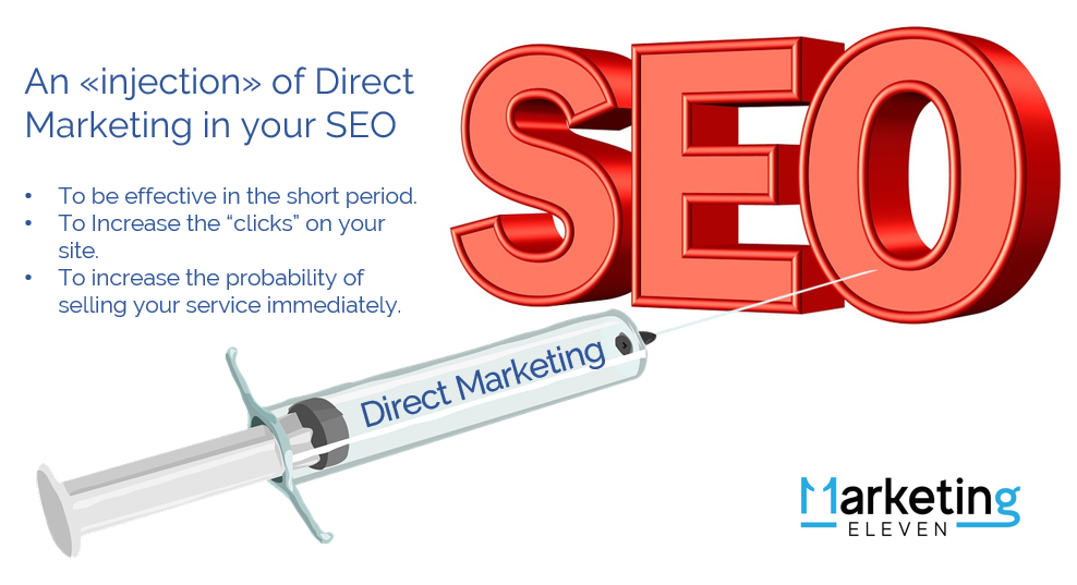 An injection of Direct Marketing in your SEO