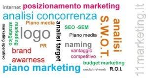 piani-marketing-roma-realizzazione-piani-marketing