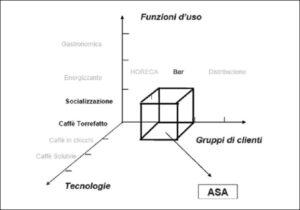 consulenza-marketing-strategico-asa-microsoft-business