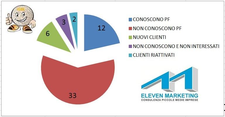 promozione-attività-commerciale-roma-ristorante-roma-2