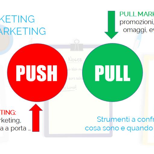 push marketing vs pull marketing