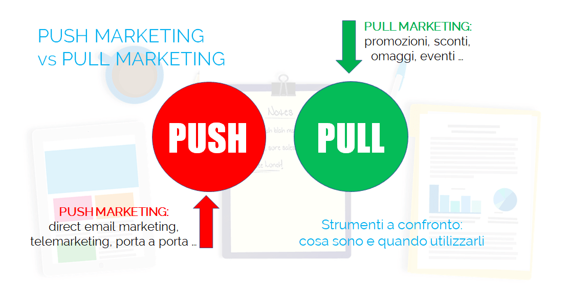 push marketing vs pull marketing