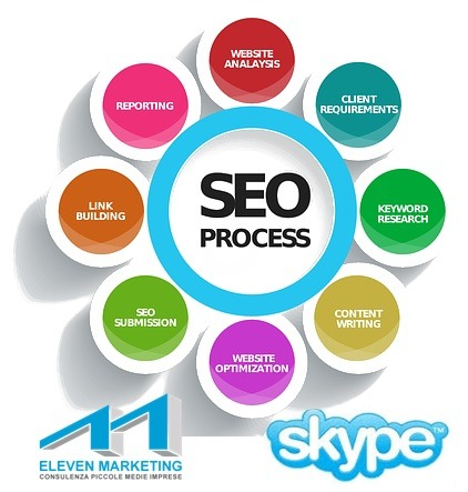 seo corso online eleven marketing