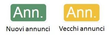 nuovi annunci adwords