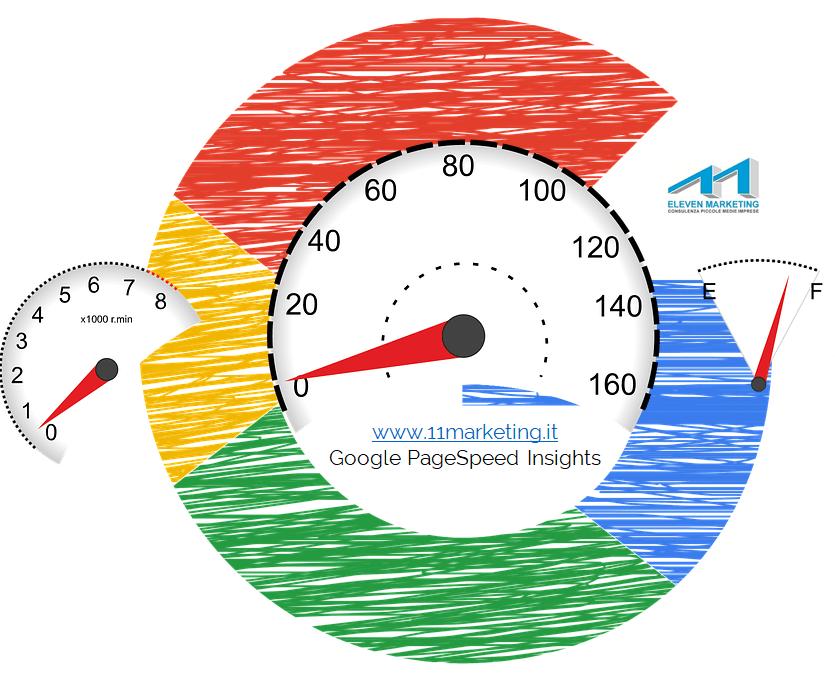 come misurare la velocità di un sito web