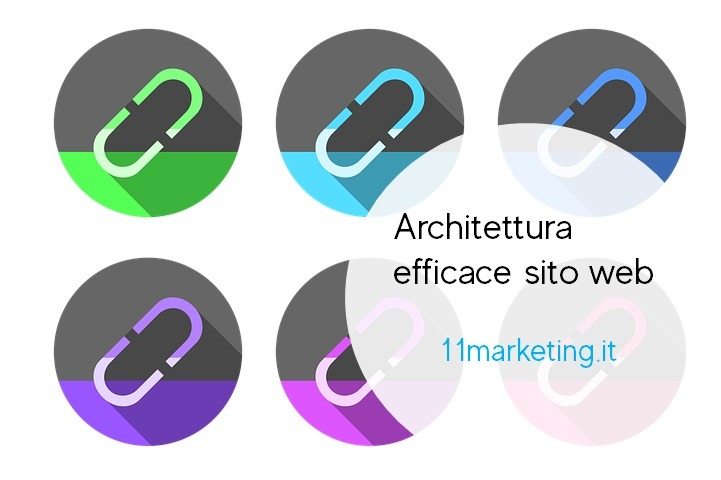 architettura efficace sito web