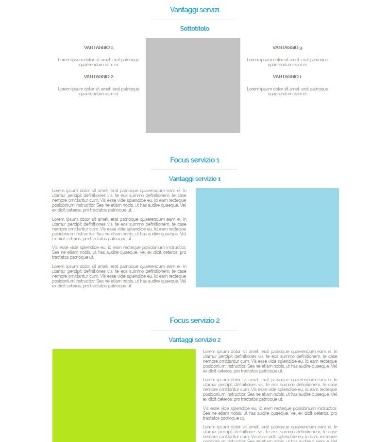 come creare un sito web responsive