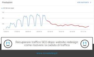 Recuperare traffico SEO dopo website redesign