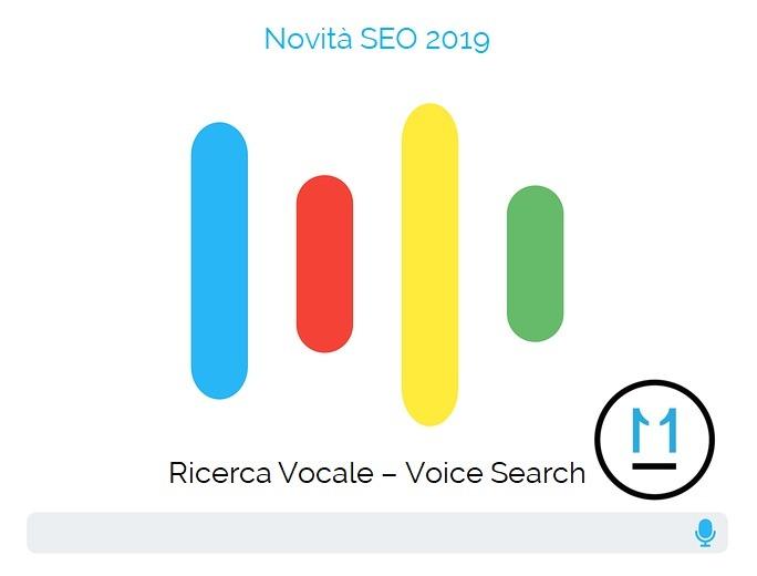 Novità SEO 2019 - ricerca vocale
