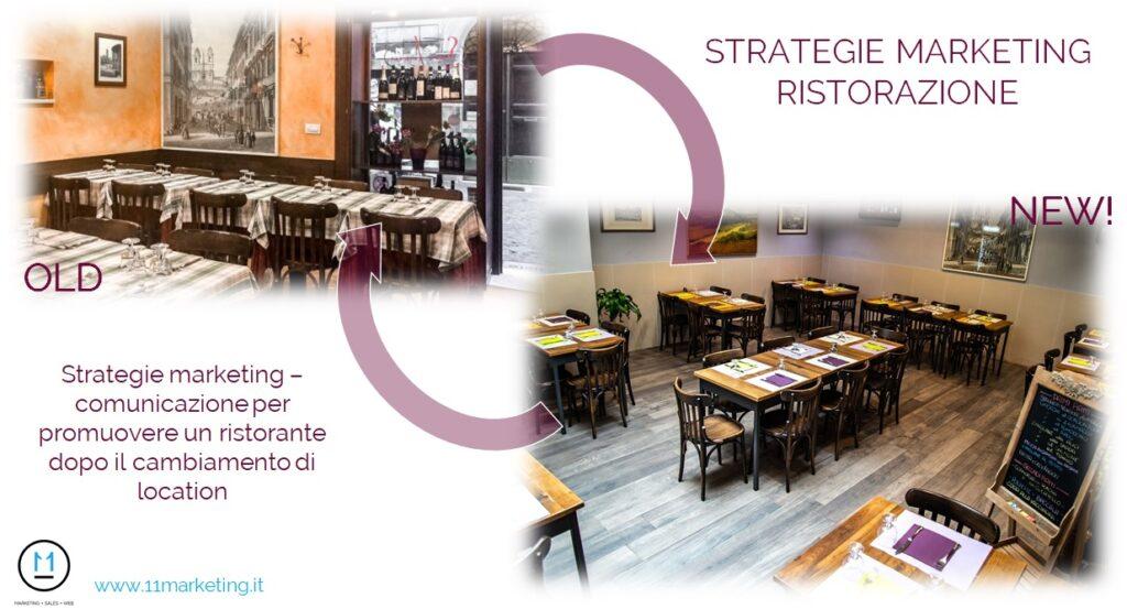 Strategie marketing per rilanciare ristorante