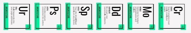 fattori seo 2019 2020 architettura sito web