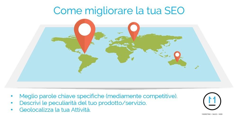 Keyword meno competitive e commerciali per migliorare la SEO