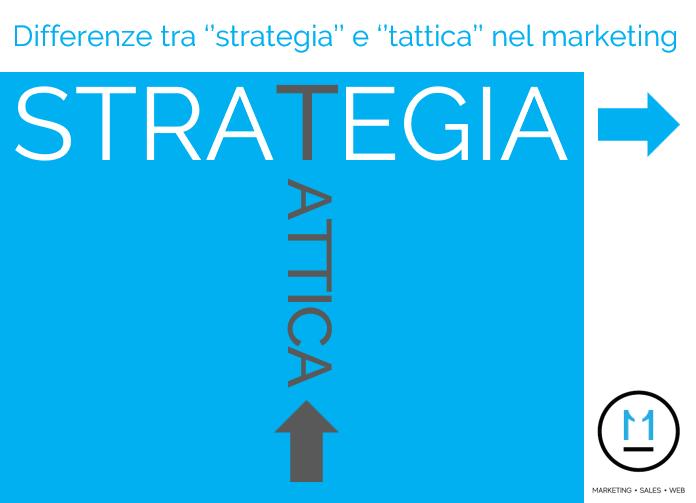 Strategia e tattica nel marketing