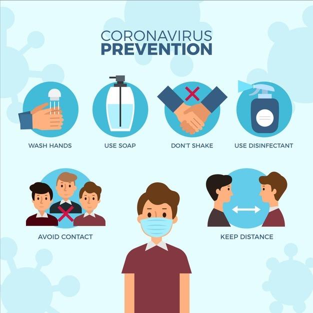 Coronavirus Prevenzione e Protezione in Azienda