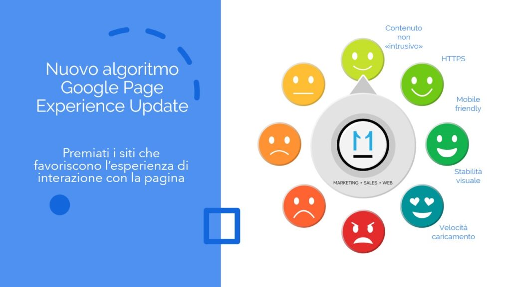 Google Page Experience Update, nuovo fattore SEO 2021