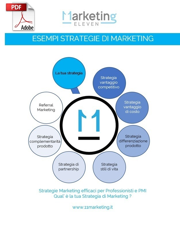 Strategie di Marketing PDF, esempi Strategie di Marketing