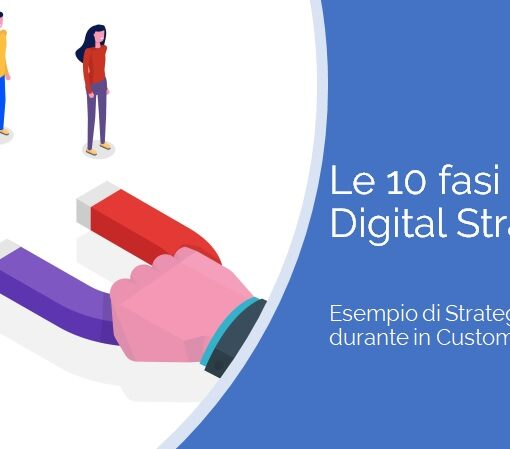 Digital Strategy Esempio, le 10 fasi della strategia digitale durante il customer journey