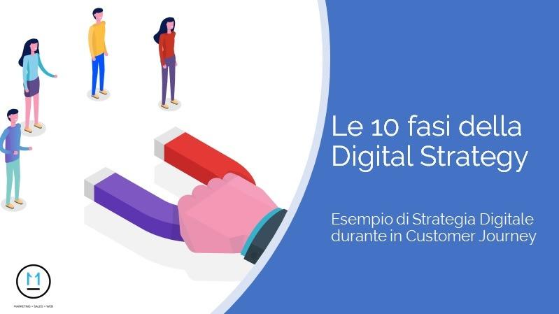 Digital Strategy Esempio, le 10 fasi della strategia digitale durante il customer journey