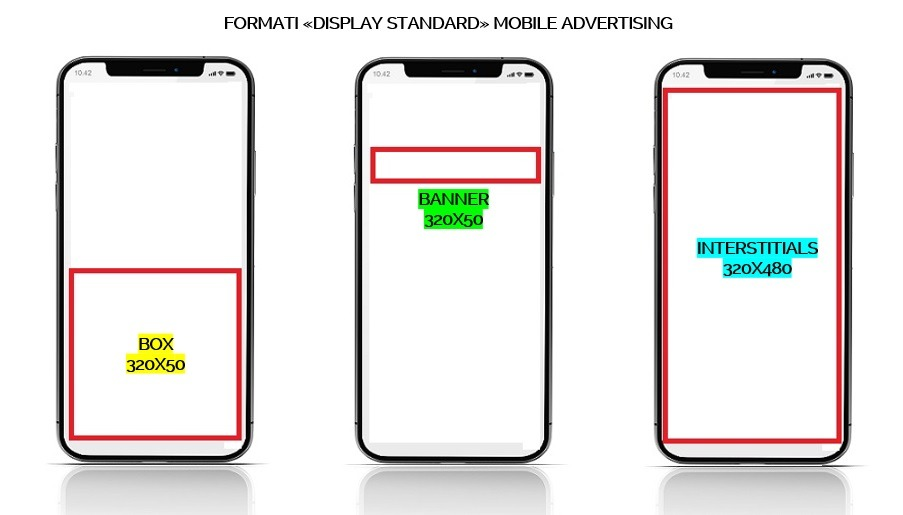 Mobile Marketing cos'è: formati display mobile advertising